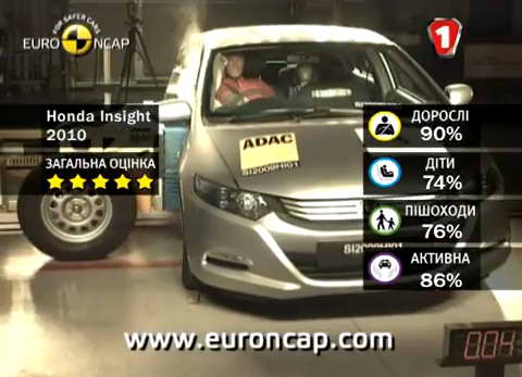 Видео краш теста Honda Insight 2010 против Toyota Prius 2010