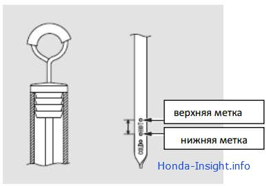 замена масла в вариаторе Honda Insight