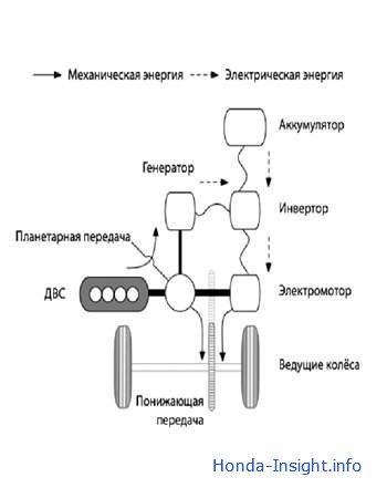 гибридных систем