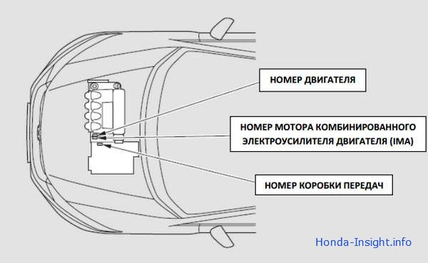 VIN)автомобиля Honda Insight Хонда Инсайт